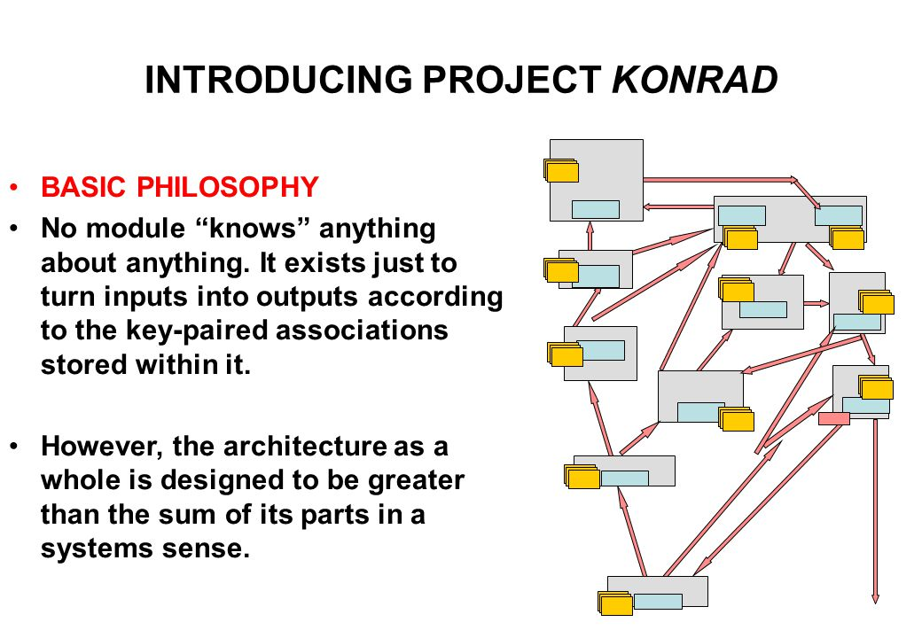 INTRODUCING PROJECT KONRAD STM records are deleted as soon as they have triggered the necessary activity downstream. [They don't have to be, but it is