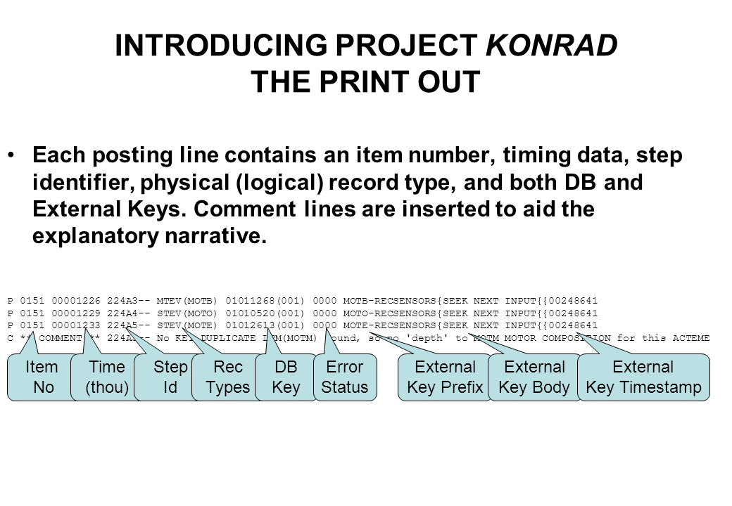 INTRODUCING PROJECT KONRAD This is the Main Update Program. It does the