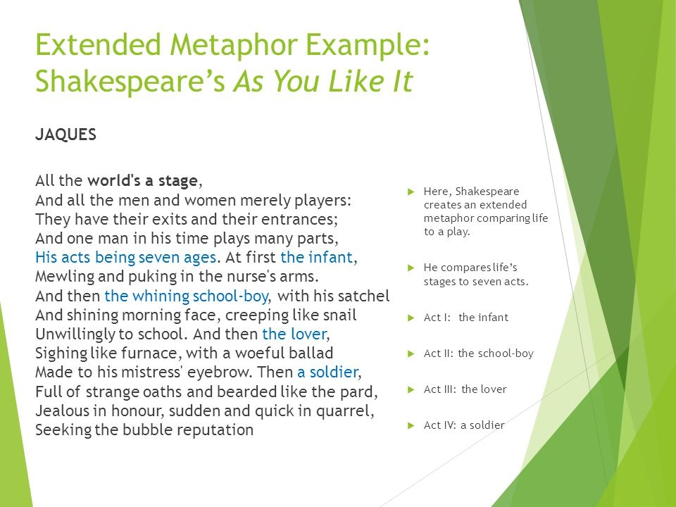 Extended Metaphor Example: Shakespeare's As You Like It JAQUES All the world's a stage, And all the men and women merely players: They have their exit