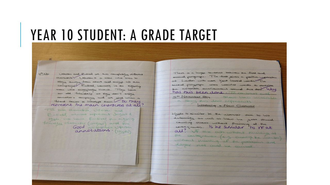 YEAR 10 STUDENT: A GRADE TARGET