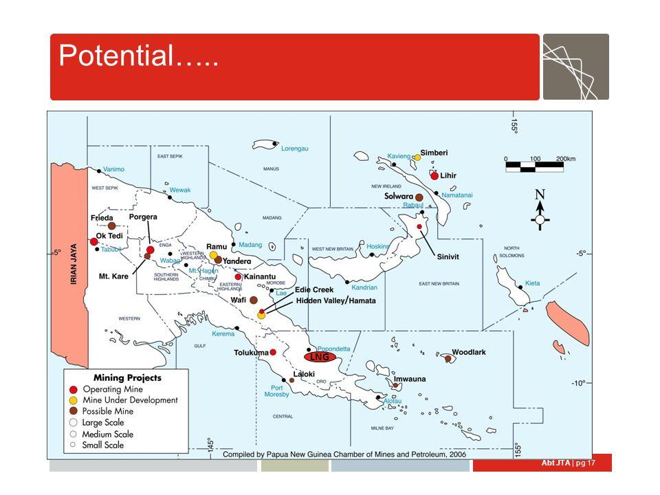 Abt JTA | pg 17 Potential….. LNG