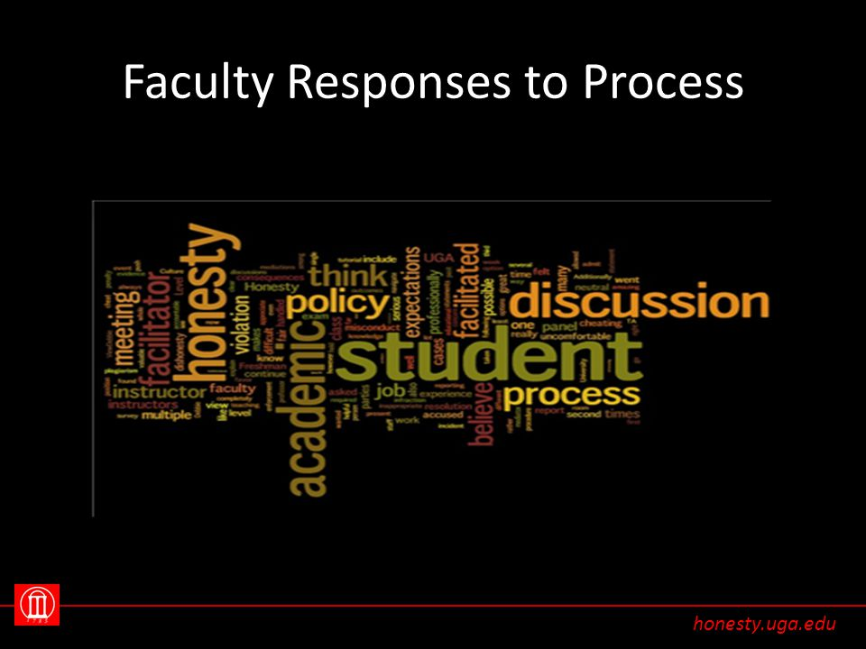 Faculty Responses to Process honesty.uga.edu