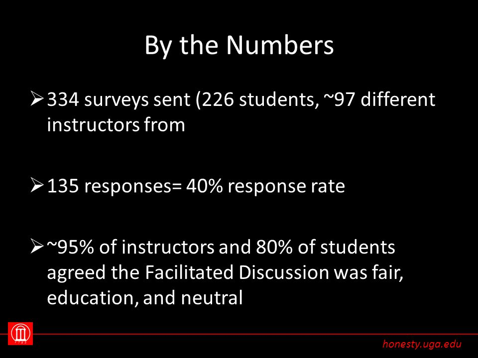 By the Numbers (continued)  26% of reports (58 of 226) were dismissed  43% of instructors had never reported before  37% of students whose reports were dismissed still responded to the survey honesty.uga.edu