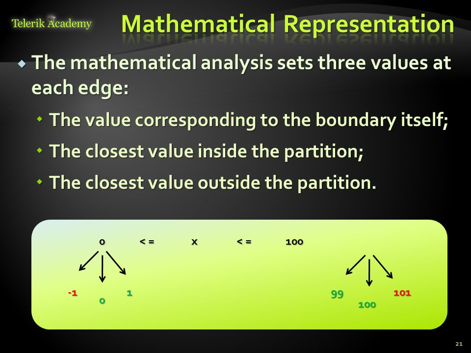  The mathematical analysis sets three values at each edge:  The value corresponding to the boundary itself;  The closest value inside the partition