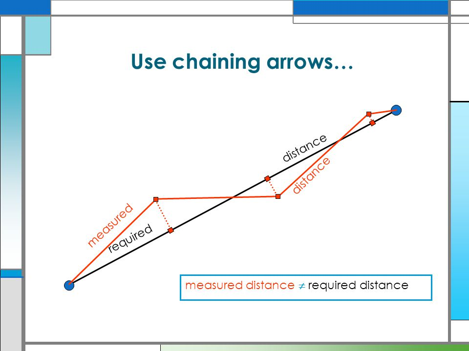 Use chaining arrows… required distance measured distance measured distance  required distance