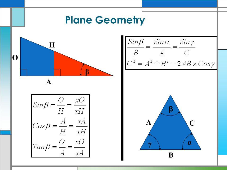 A C B γ α β A O H β Plane Geometry