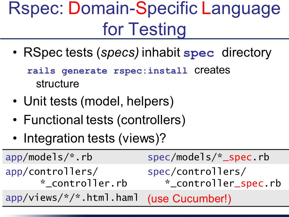 Rspec: Domain-Specific Language for Testing RSpec tests (specs) inhabit spec directory rails generate rspec:install creates structure Unit tests (mode