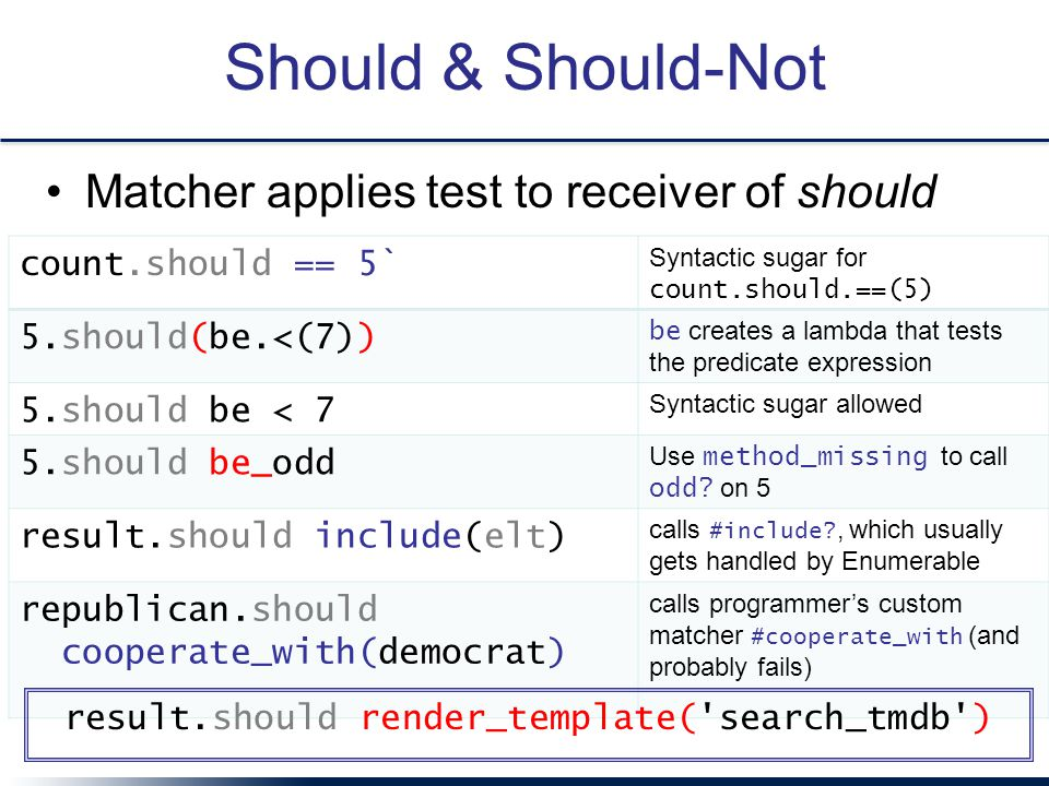 Should & Should-Not Matcher applies test to receiver of should count.should == 5` Syntactic sugar for count.should.==(5) 5.should(be.<(7)) be creates