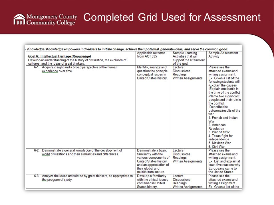 Completed Grid Used for Assessment