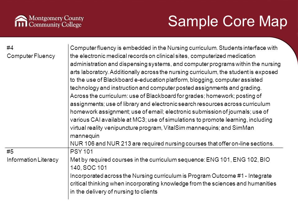 Sample Core Map #4 Computer Fluency Computer fluency is embedded in the Nursing curriculum.