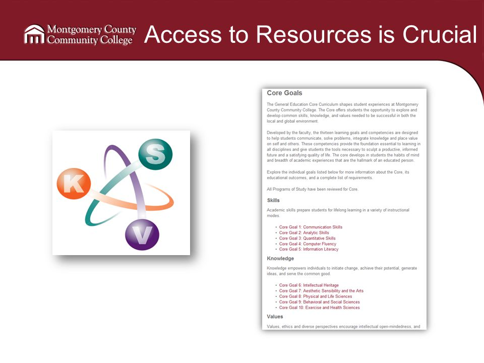 Access to Resources is Crucial