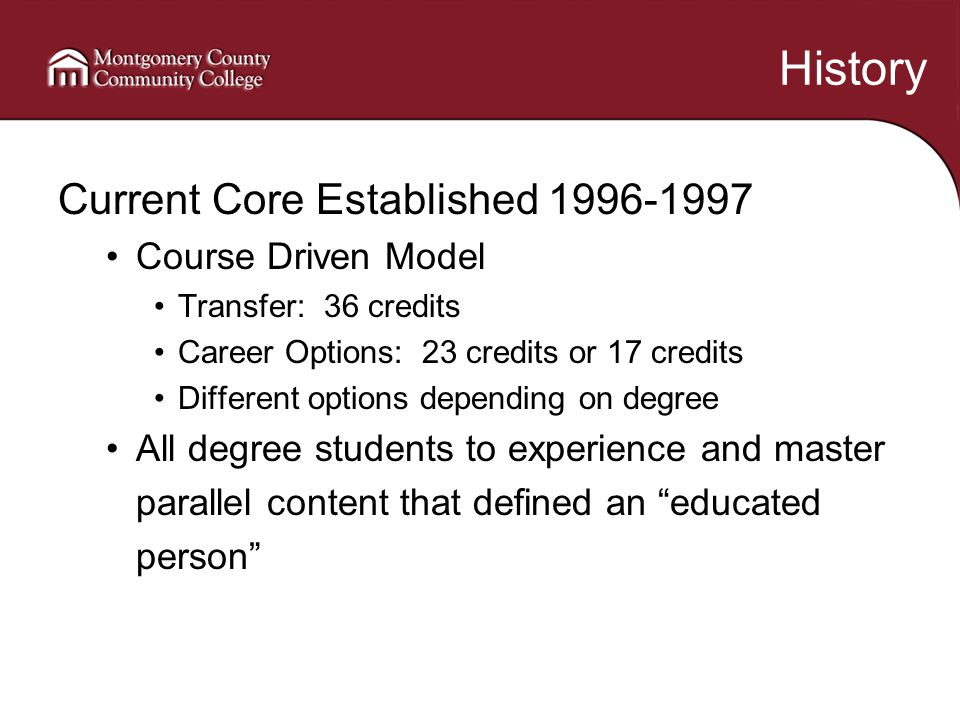 History Current Core Established 1996-1997 Course Driven Model Transfer: 36 credits Career Options: 23 credits or 17 credits Different options depending on degree All degree students to experience and master parallel content that defined an educated person