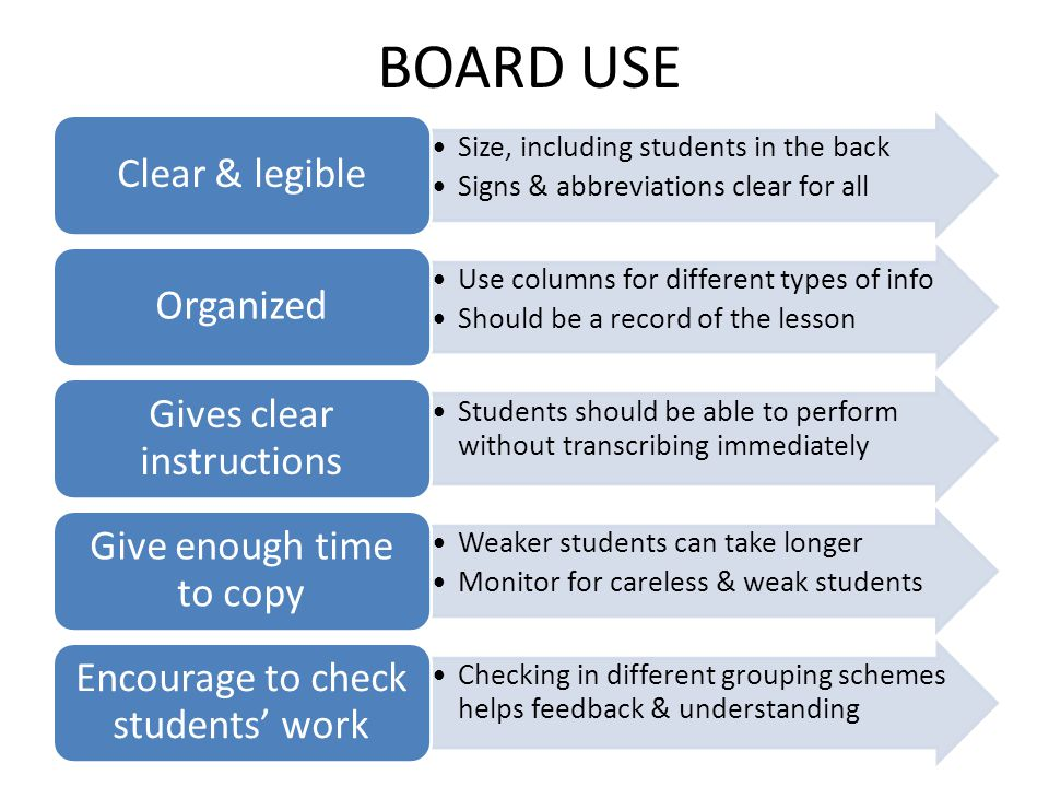 BOARD USE Size, including students in the back Signs & abbreviations clear for all Clear & legible Use columns for different types of info Should be a record of the lesson Organized Students should be able to perform without transcribing immediately Gives clear instructions Weaker students can take longer Monitor for careless & weak students Give enough time to copy Checking in different grouping schemes helps feedback & understanding Encourage to check students' work