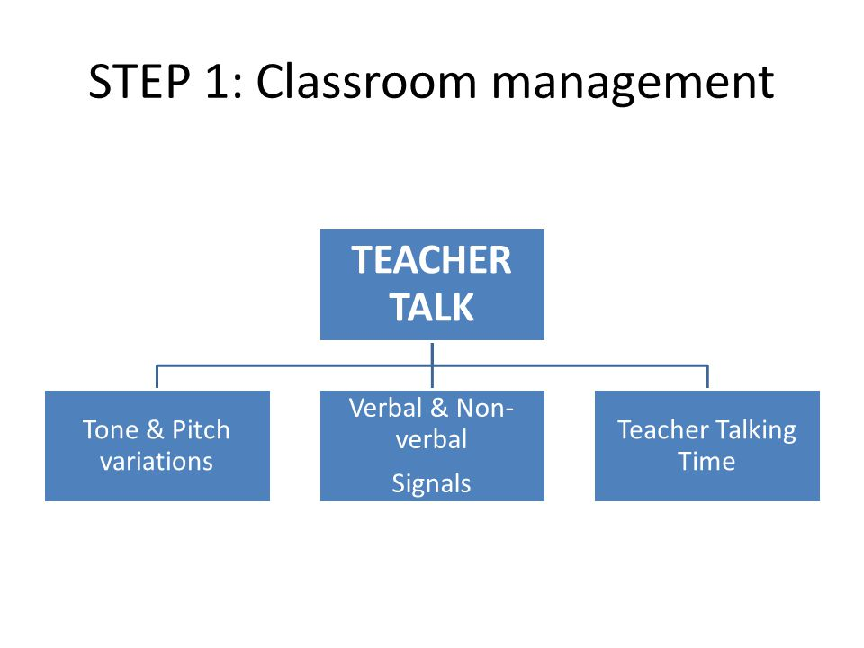 STEP 1: Classroom management TEACHER TALK Tone & Pitch variations Verbal & Non- verbal Signals Teacher Talking Time