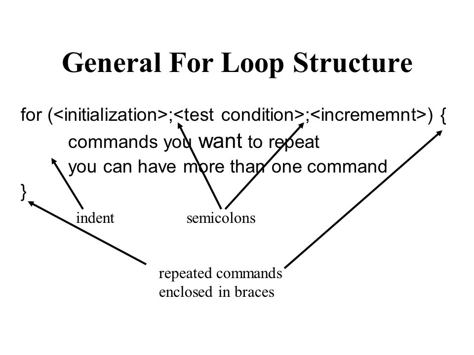 General For Loop Structure for ( ; ; ) { commands you want to repeat you can have more than one command } indentsemicolons repeated commands enclosed in braces