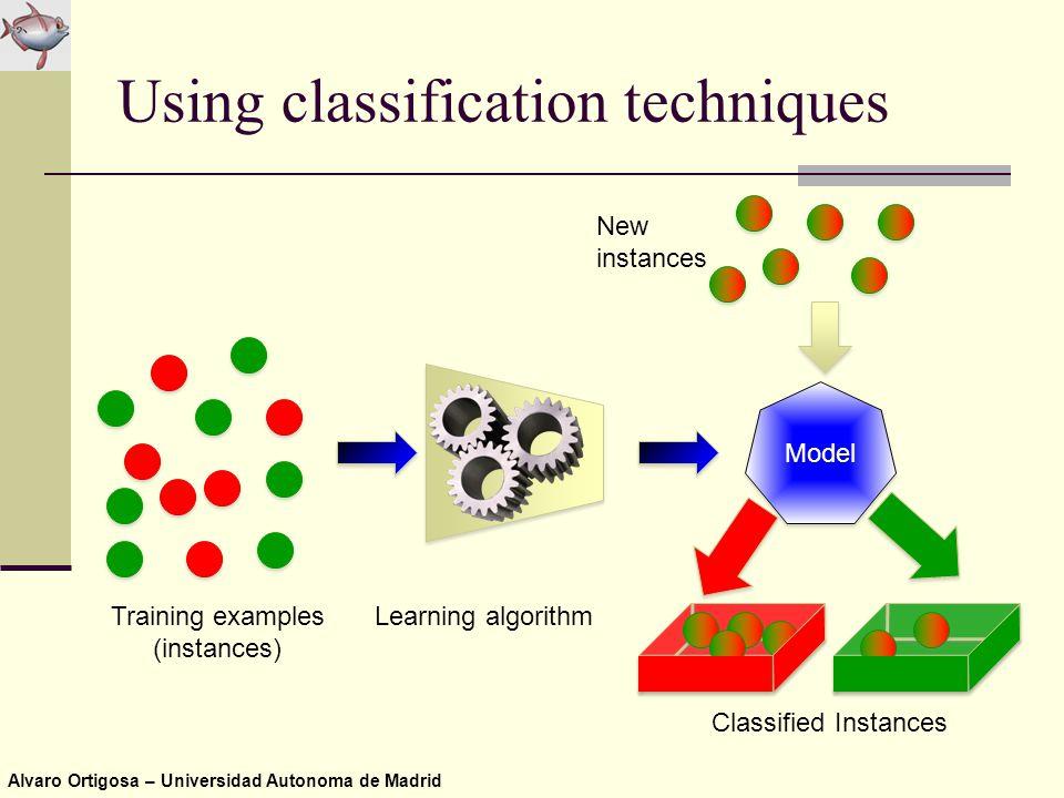 Alvaro Ortigosa – Universidad Autonoma de Madrid Using classification techniques Model Training examples (instances) Learning algorithm New instances Classified Instances