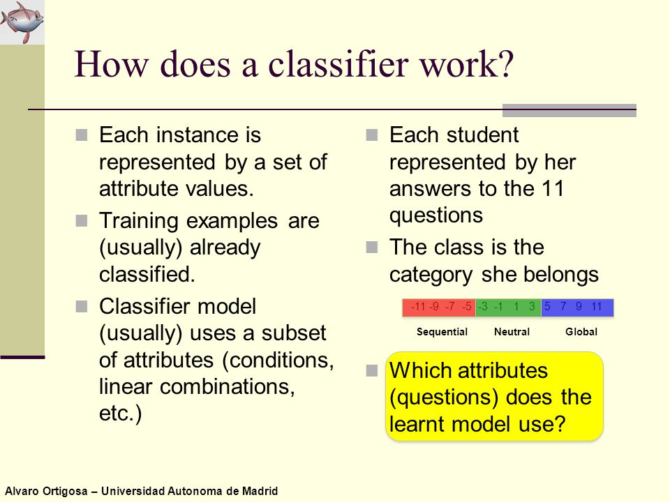 Alvaro Ortigosa – Universidad Autonoma de Madrid How does a classifier work? Each instance is represented by a set of attribute values. Training examp