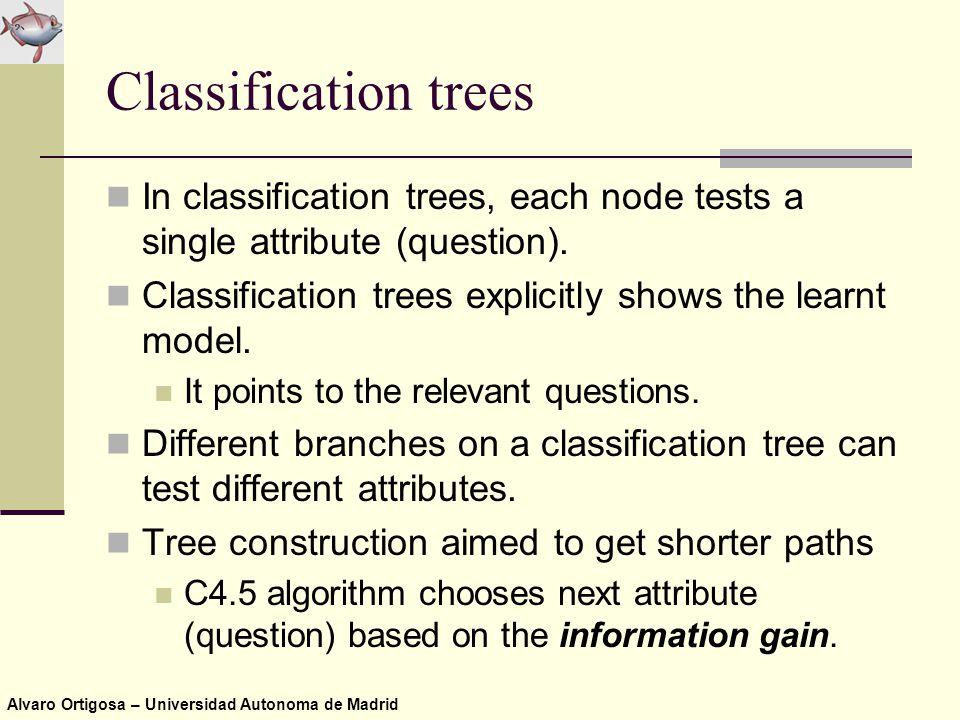 Alvaro Ortigosa – Universidad Autonoma de Madrid Classification trees In classification trees, each node tests a single attribute (question).
