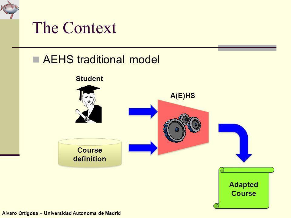 Alvaro Ortigosa – Universidad Autonoma de Madrid Student The Context AEHS traditional model Adapted Course Adapted Course Course definition A(E)HS