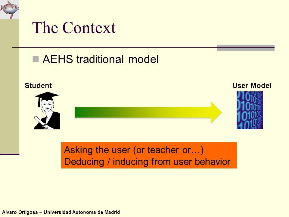 Alvaro Ortigosa – Universidad Autonoma de Madrid The Context AEHS traditional model Asking the user (or teacher or…) Deducing / inducing from user behavior StudentUser Model