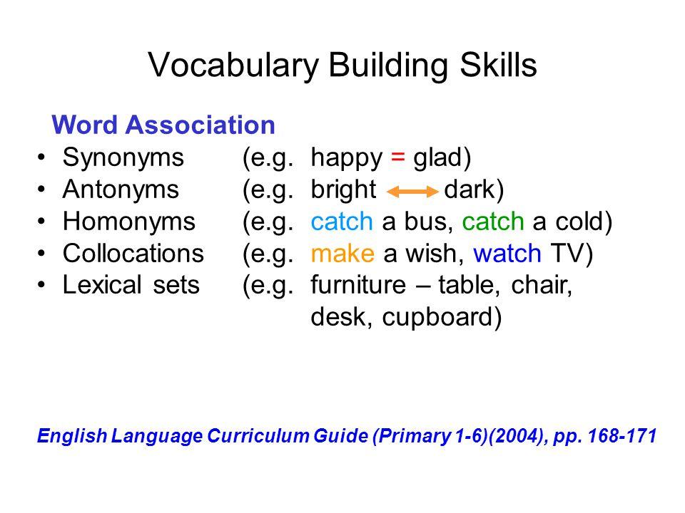 Vocabulary Building Skills Word Association Synonyms (e.g. happy = glad) Antonyms (e.g. bright dark) Homonyms (e.g. catch a bus, catch a cold) Colloca