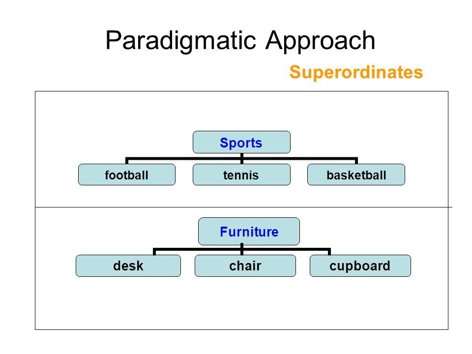 Paradigmatic Approach ? deskchaircupboard Sports Furniture Superordinates
