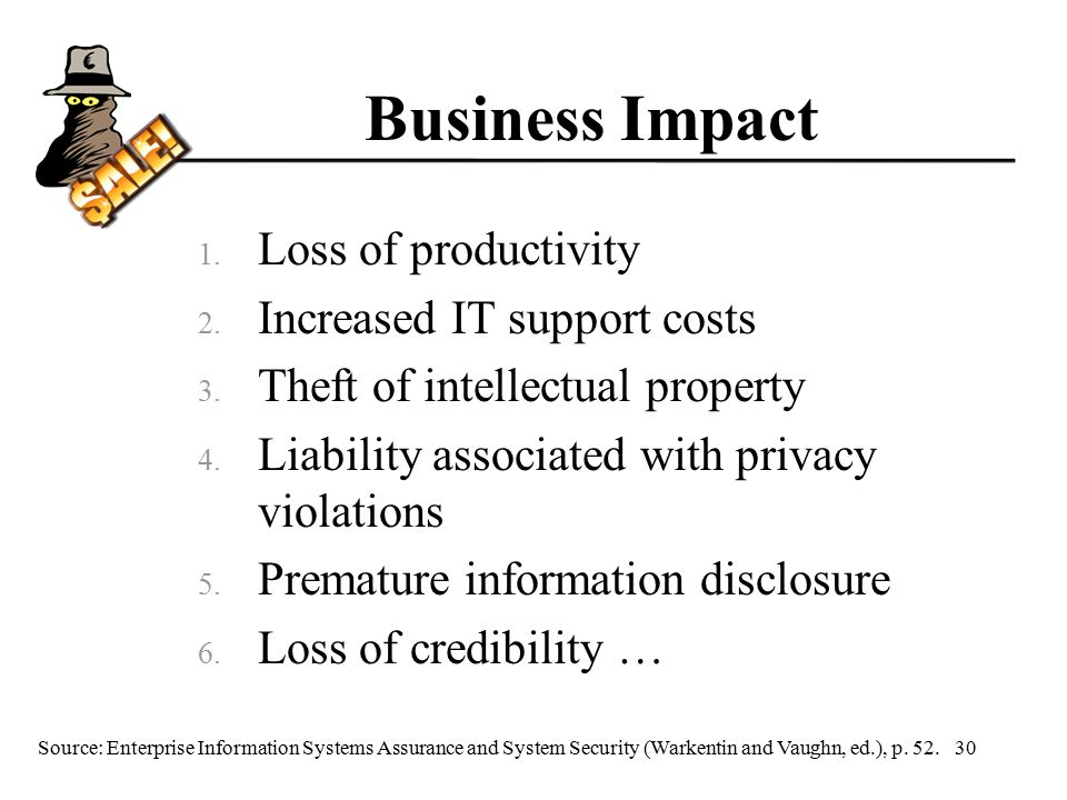 Business Impact 1. Loss of productivity 2. Increased IT support costs 3.