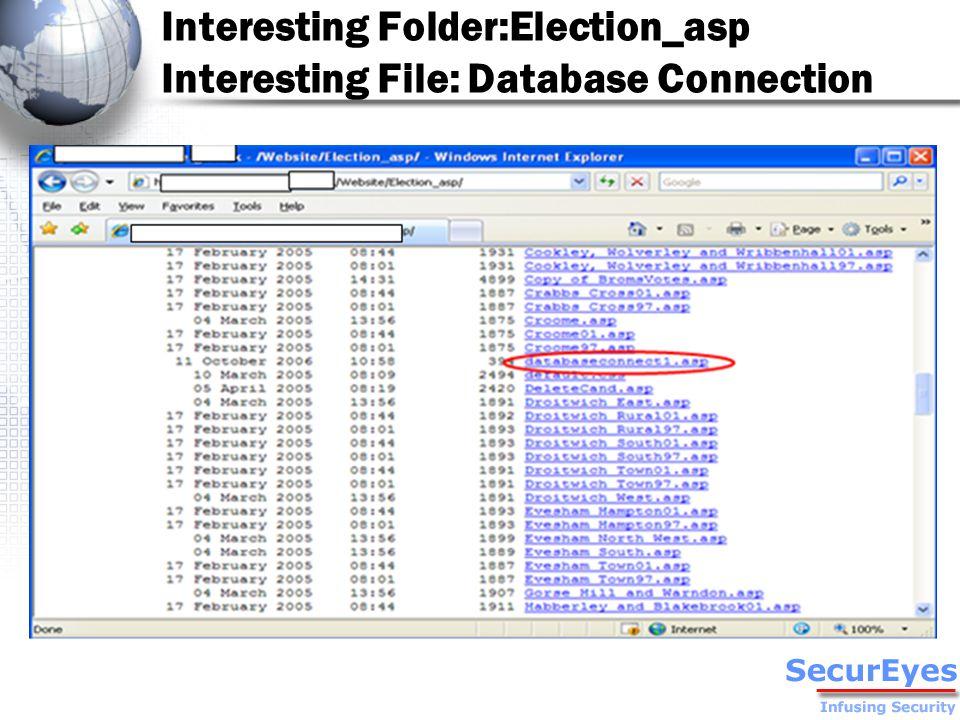 Interesting Folder:Election_asp Interesting File: Database Connection