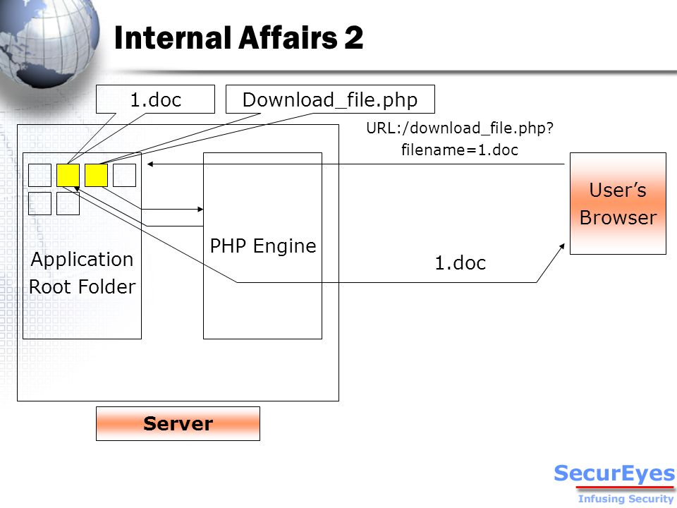 Internal Affairs 2 PHP Engine User's Browser URL:/download_file.php.