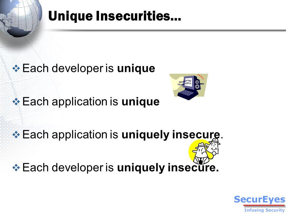 Unique Insecurities…  Each developer is unique  Each application is unique  Each application is uniquely insecure.