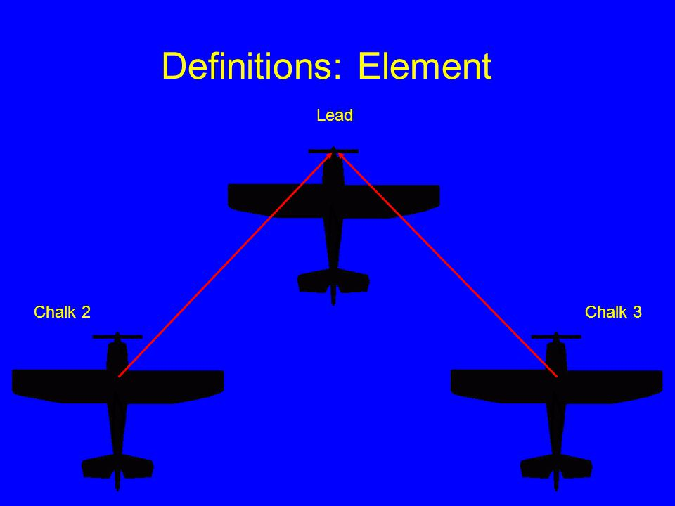 Definitions For the purposes of Cessnas 2 Oshkosh, formation flight will be defined as flights of three in a delta [ ] formation not closer than four