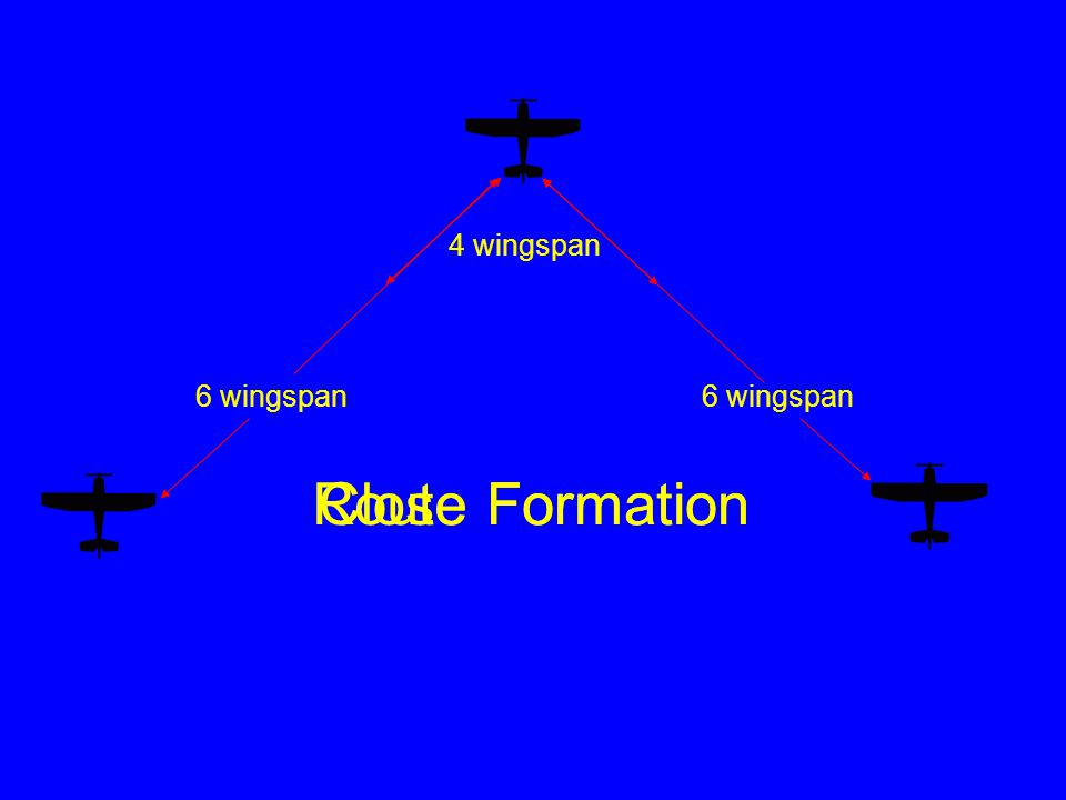 "Definitions: Close Formation The ultimate ""goal"" position, 4 wingspan lateral separation Does not allow for instrument scan Higher workload and concen"