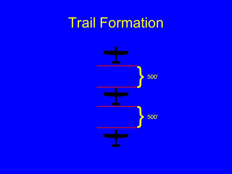 Trail Formation Easy to maintain lateral spacing Lead's roll and yaw visual cues are immediately sensed The most difficult to judge closure rate Will