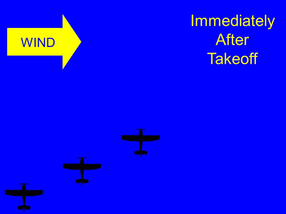 Line-up at KUNU (Wind from left side of runway) WIND