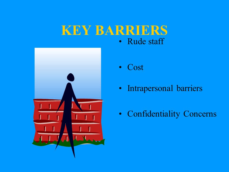 KEY BARRIERS Rude staff Cost Intrapersonal barriers Confidentiality Concerns