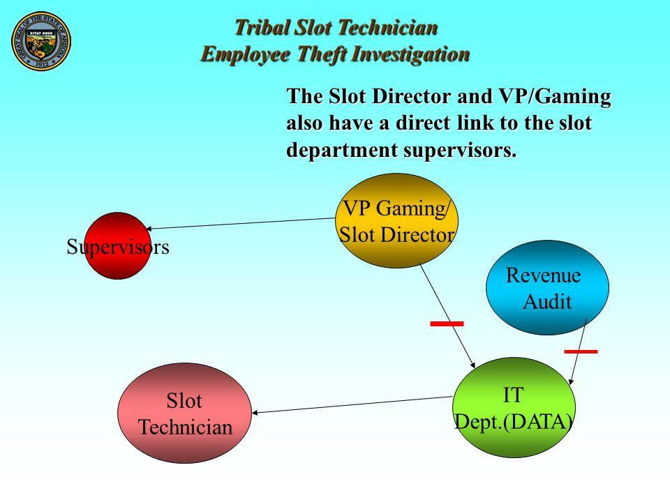 Tribal Slot Technician Employee Theft Investigation Slot Technician IT Dept.(DATA) Revenue Audit VP Gaming/ Slot Director The Slot Director and VP/Gaming also have a direct link to the slot department supervisors.