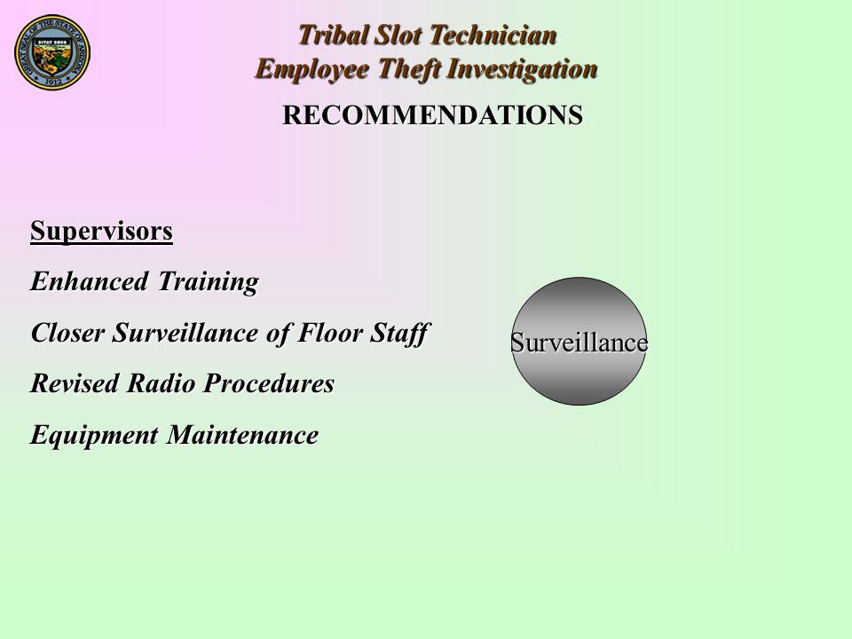 Tribal Slot Technician Employee Theft Investigation RECOMMENDATIONS Supervisors Enhanced Training Closer Surveillance of Floor Staff Revised Radio Procedures Equipment Maintenance Surveillance