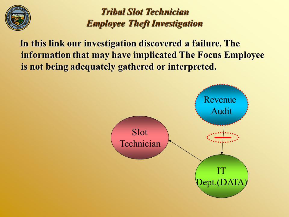 Tribal Slot Technician Employee Theft Investigation Slot Technician IT Dept.(DATA) RevenueAudit VP Gaming/ Slot Director Another failure.
