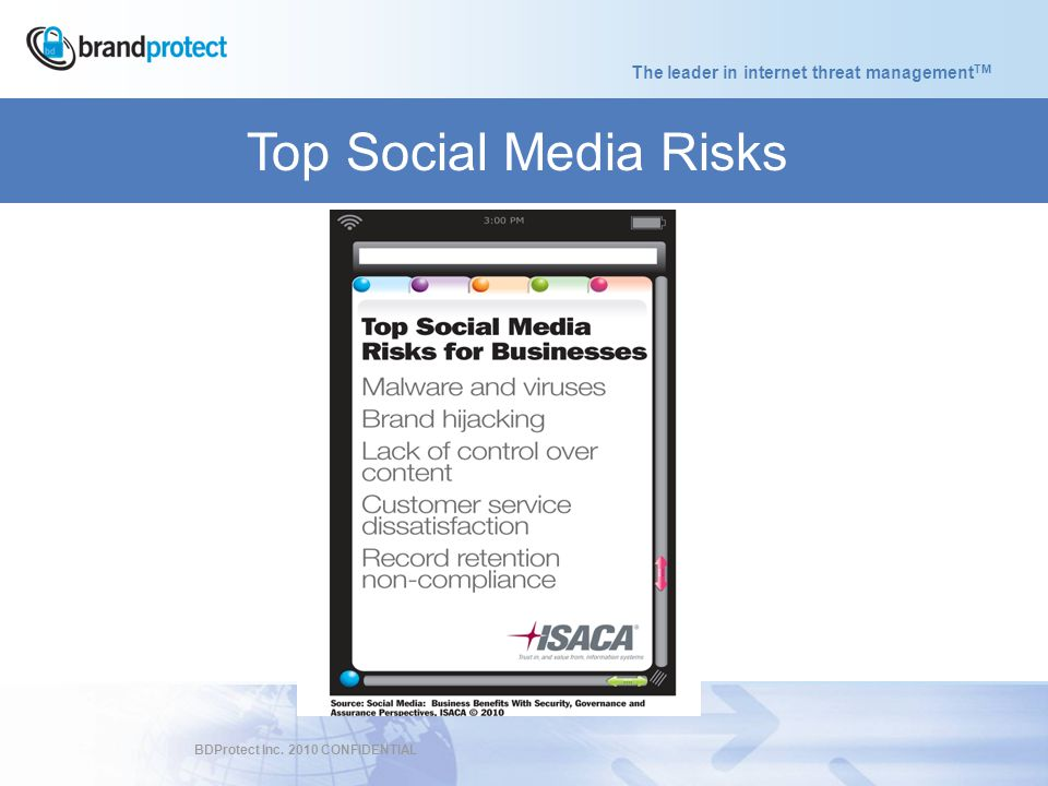 The leader in internet threat management TM BDProtect Inc. 2010 CONFIDENTIAL Top Social Media Risks