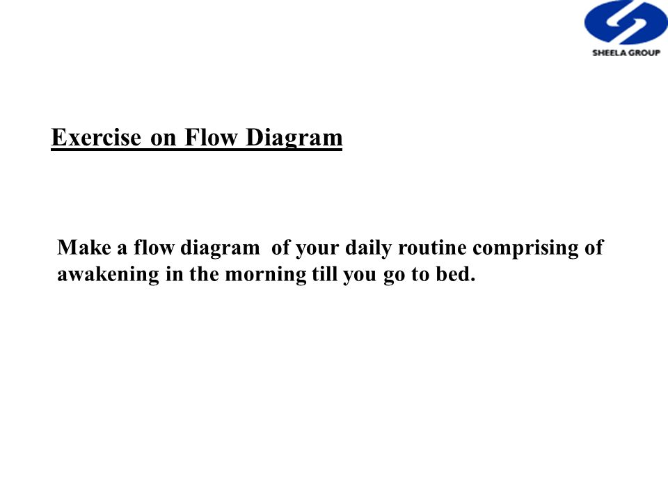 Exercise on Flow Diagram Make a flow diagram of your daily routine comprising of awakening in the morning till you go to bed.