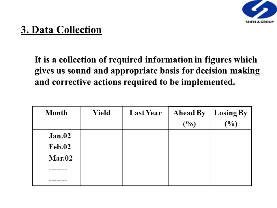 Useful points for Data Collection:-  Be clear about objective  Prepare questionnaire to make it more clear and precise  Collect all relevant data connected to that  Use data sheet, check sheet  Keep them simple and easy  Reduce opportunities for error  Capture data for analyses, reference & trace-ability  Self Explanatory