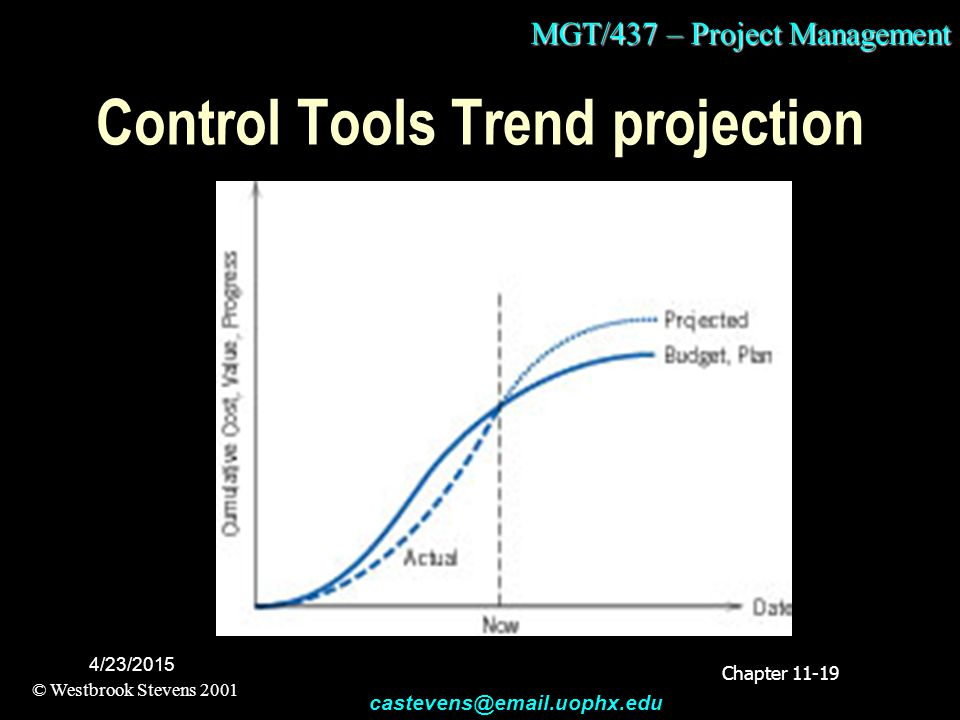 MGT/437 – Project Management © Westbrook Stevens 2001 castevens@email.uophx.edu 4/23/2015 Control Tools Trend projection Chapter 11-19