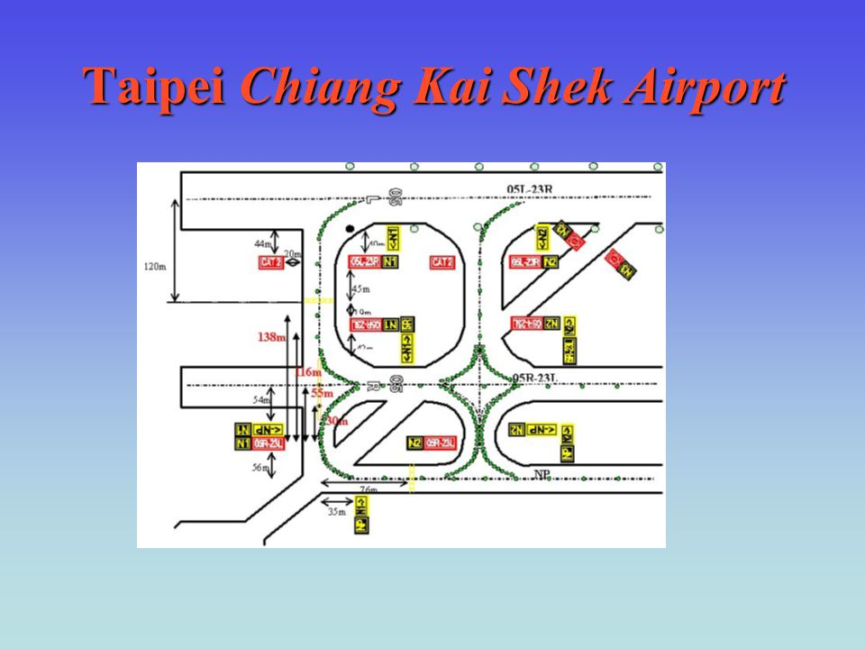 Taipei Chiang Kai Shek Airport