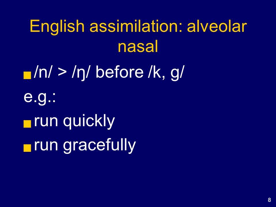 8 English assimilation: alveolar nasal  /n/ > /ŋ/ before /k, g/ e.g.:  run quickly  run gracefully