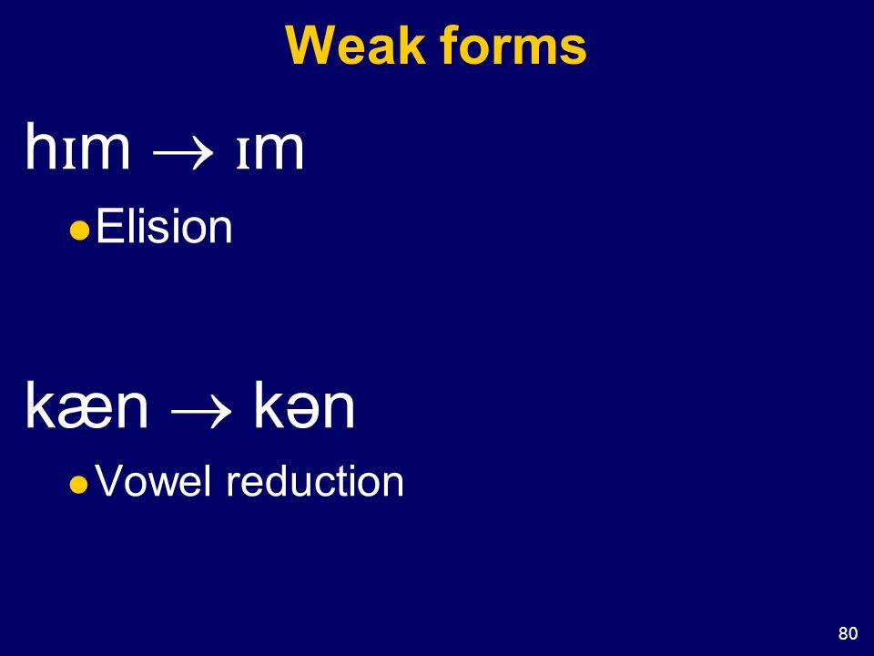 80 Weak forms h ɪ m  ɪ m Elision kæn  kən Vowel reduction