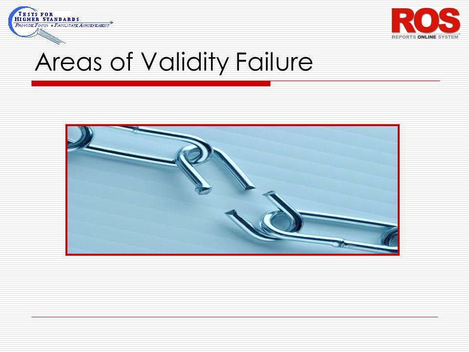 Areas of Validity Failure