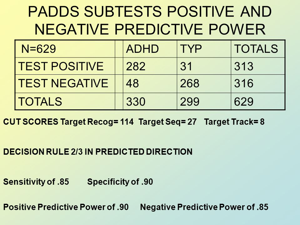 PADDS SUBTESTS POSITIVE AND NEGATIVE PREDICTIVE POWER N=629ADHDTYPTOTALS TEST POSITIVE28231313 TEST NEGATIVE48268316 TOTALS330299629 CUT SCORES Target Recog= 114 Target Seq= 27 Target Track= 8 DECISION RULE 2/3 IN PREDICTED DIRECTION Sensitivity of.85 Specificity of.90 Positive Predictive Power of.90 Negative Predictive Power of.85