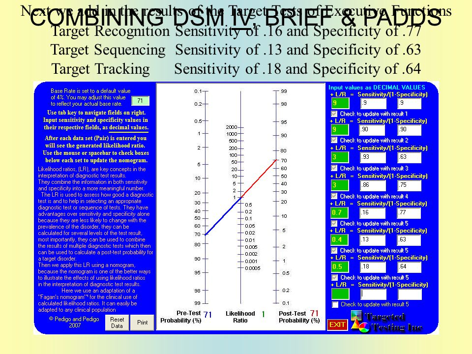 COMBINING DSM IV, BRIEF & PADDS Next we add in the results of the Target Tests of Executive Functions Target Recognition Sensitivity of.16 and Specificity of.77 Target Sequencing Sensitivity of.13 and Specificity of.63 Target Tracking Sensitivity of.18 and Specificity of.64