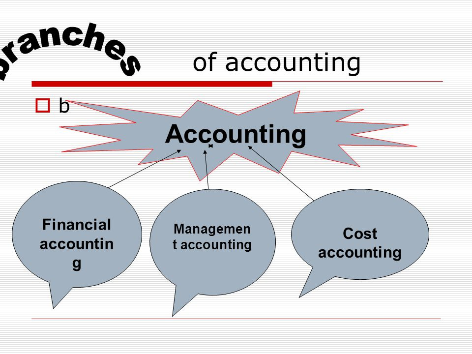 Objective/advantage of accounting  To Helpful in decision making  Good evidence in courts.  Provides information to interested groups  To helpful