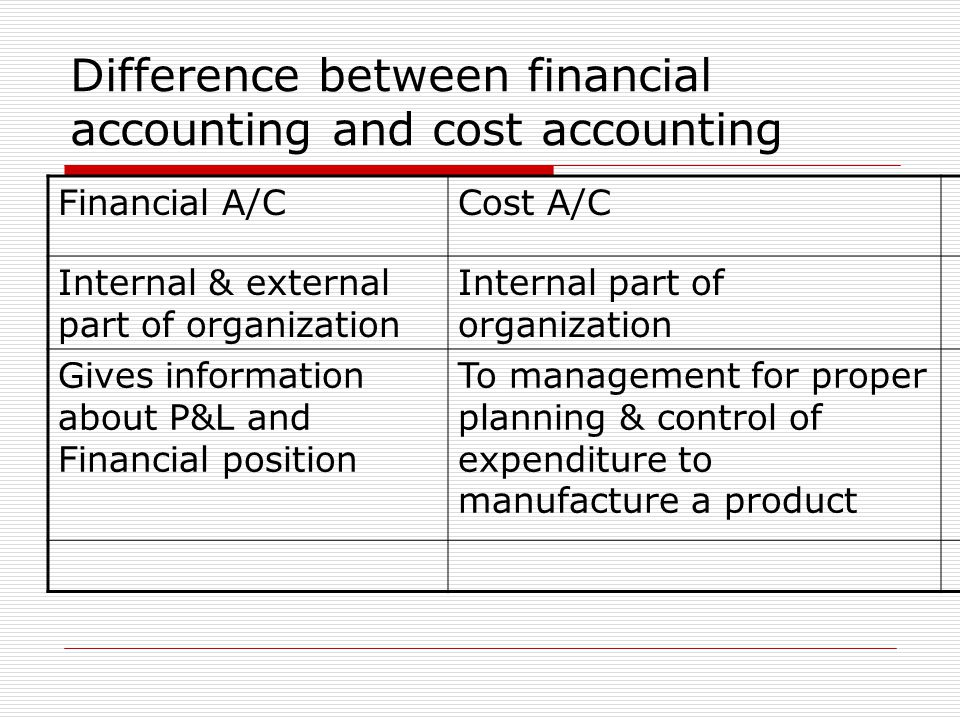 Cost Accounting- Definition  Cost accounting is a branch of Accounting. It is the classification, recording and appropriate allocation of expenditure